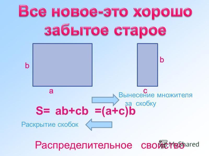 а b b с ab+cb =(a+c)b S= Вынесение множителя за скобку Раскрытие скобок Распределительное свойство