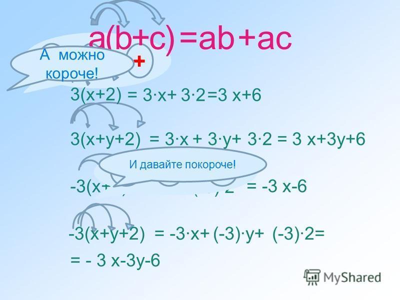 = +++ · a(b+c) =ab+ac 3(x+2) = 3·x+ 3·2=3 x+6 3(x+у+2)= 3·x + 3·у+ 3·2 = 3 x+3 у+6 -3(x+2)= -3·x+ (-3)·2 = -3 x-6 -3(x+у+2) = -3·x+ (-3)·у+ (-3)·2= = - 3 x-3 у-6 = -+- · А можно короче! И давайте покороче!