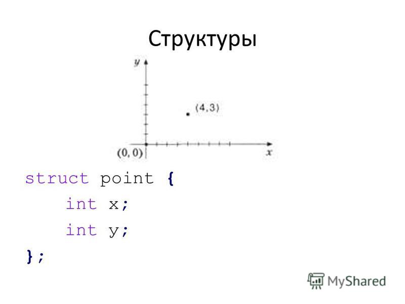 Структуры struct point { int x; int у; };