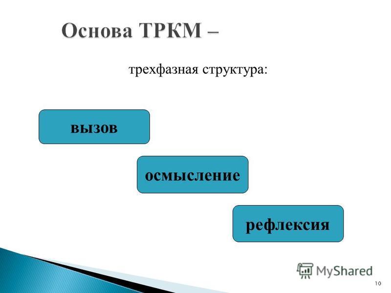 трехфазная структура: 10 вызов осмысление рефлексия