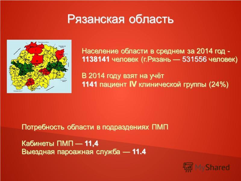 Рязанская область Население области в среднем за 2014 год - 1138141 человек (г.Рязань 531556 человек) В 2014 году взят на учёт 1141 пациент IV клинической группы (24%) Потребность области в подразделениях ПМП Кабинеты ПМП 11,4 Выездная патронажная сл