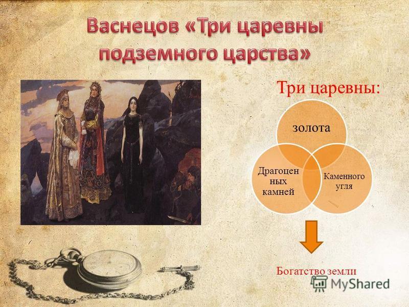 Три царевны: Богатство земли золота Каменного угля Драгоцен ных камней