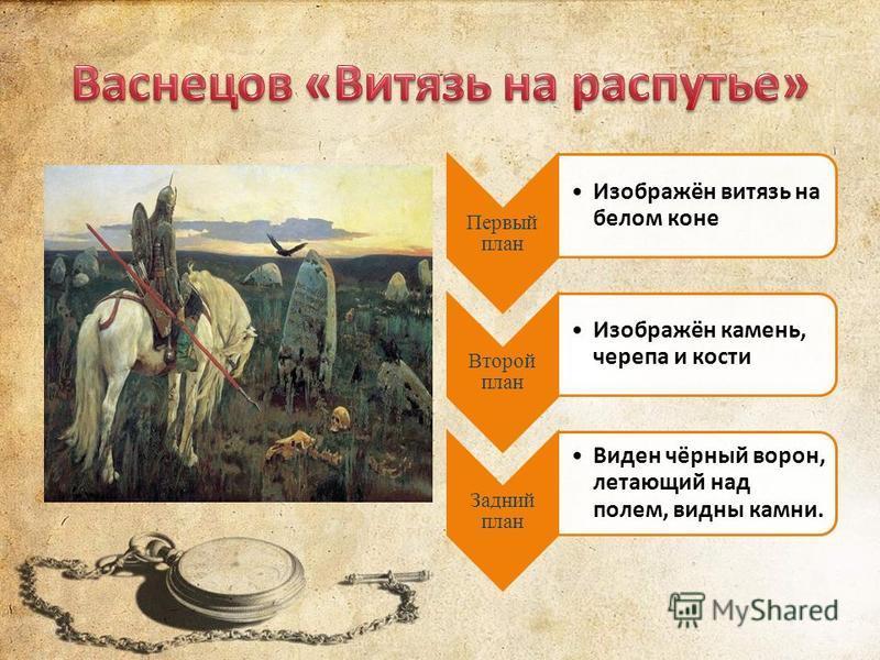 Первый план Изображён витязь на белом коне Второй план Изображён камень, черепа и кости Задний план Виден чёрный ворон, летающий над полем, видны камни.