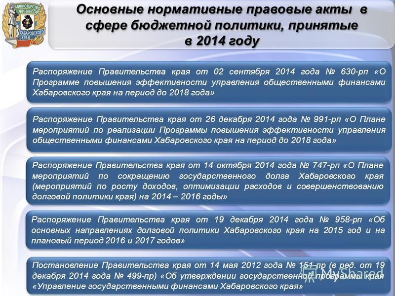 Основные нормативные правовые акты в сфере бюджетной политики, принятые в 2014 году Основные нормативные правовые акты в сфере бюджетной политики, принятые в 2014 году Распоряжение Правительства края от 02 сентября 2014 года 630-рп «О Программе повыш