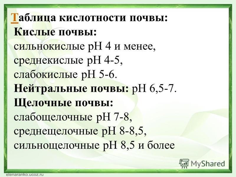 ТТаблица кислотности почвы: Кислые почвы: сильнокислые рН 4 и менее, среднекислые рН 4-5, слабокислые рН 5-6. Нейтральные почвы: рН 6,5-7. Щелочные почвы: слабощелочные рН 7-8, средне щелочные рН 8-8,5, сильнощелочные рН 8,5 и более