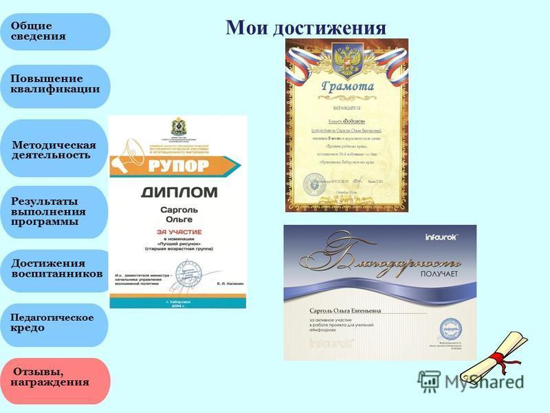 Общие сведения Результаты выполнения программы Повышение квалификации Методическая деятельность Педагогическое кредо Отзывы, награждения Достижения воспитанников Мои достижения
