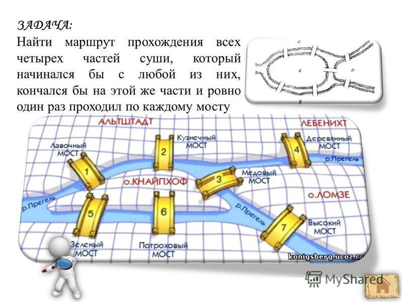 ЗАДАЧА: Найти маршрут прохождения всех четырех частей суши, который начинался бы с любой из них, кончался бы на этой же части и ровно один раз проходил по каждому мосту