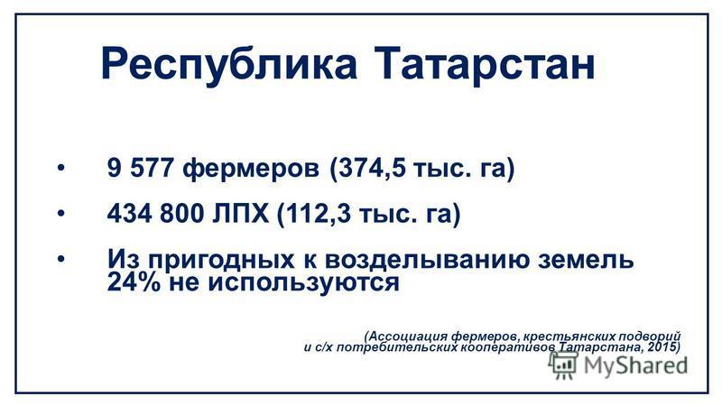 Республика Татарстан 9 577 фермеров (374,5 тыс. га) 434 800 ЛПХ (112,3 тыс. га) Из пригодных к возделыванию земель 24% не используются (Ассоциация фермеров, крестьянских подворий и с/х потребительских кооперативов Татарстана, 2015)
