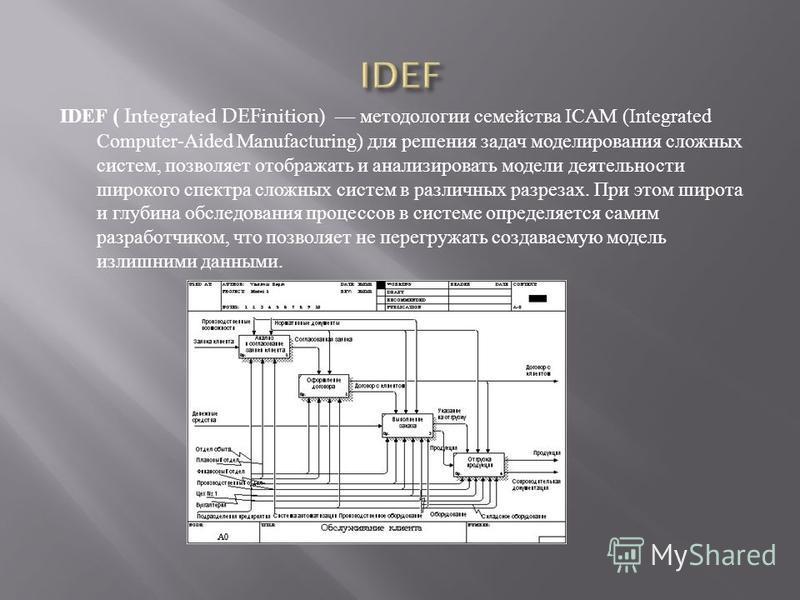 IDEF ( Integrated DEFinition) методологии семейства ICAM (Integrated Computer-Aided Manufacturing) для решения задач моделирования сложных систем, позволяет отображать и анализировать модели деятельности широкого спектра сложных систем в различных ра