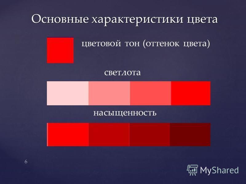 Основные характеристики цвета цветовой тон (оттенок цвета) светлота насыщенность 6