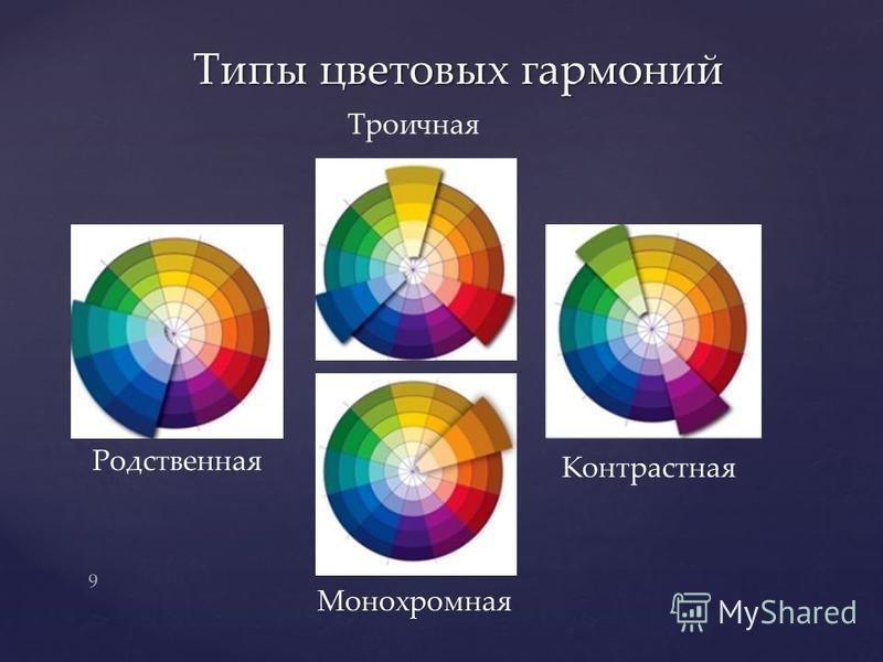Типы цветовых гармоний Родственная Монохромная Троичная Контрастная 9