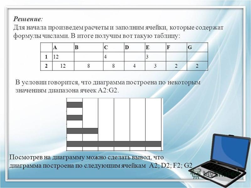 Решение: Для начала произведем расчеты и заполним ячейки, которые содержат формулы числами. В итоге получим вот такую таблицу: ABCDEFG 1 1243 2 884322 В условии говорится, что диаграмма построена по некоторым значениям диапазона ячеек A2:G2. Посмотре