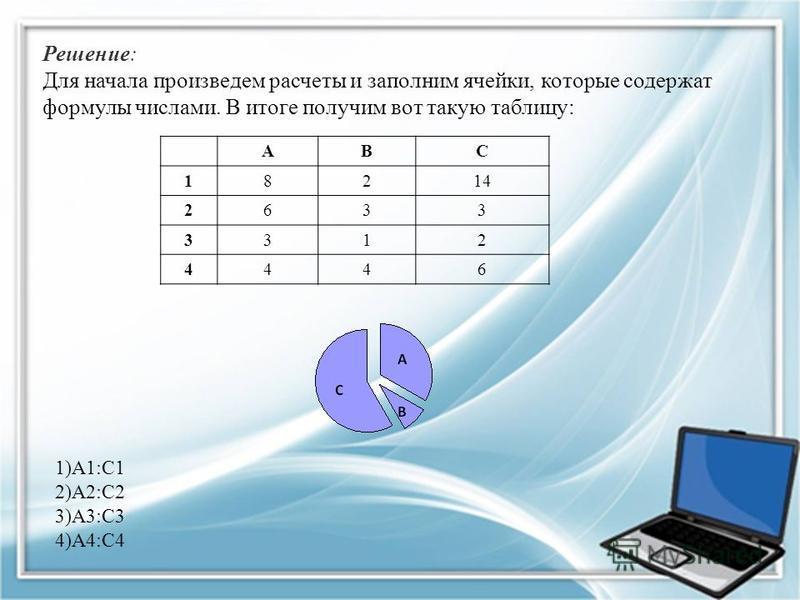 Решение: Для начала произведем расчеты и заполним ячейки, которые содержат формулы числами. В итоге получим вот такую таблицу: ABC 18214 2633 3312 4446 1)A1:C1 2)A2:C2 3)А3:С3 4)А4:С4