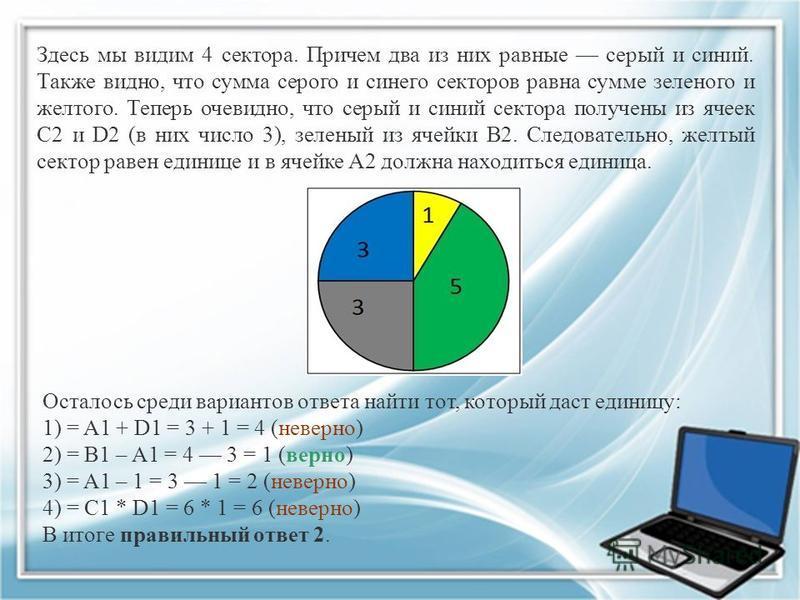 Здесь мы видим 4 сектора. Причем два из них равные серый и синий. Также видно, что сумма серого и синего секторов равна сумме зеленого и желтого. Теперь очевидно, что серый и синий сектора получены из ячеек С2 и D2 (в них число 3), зеленый из ячейки