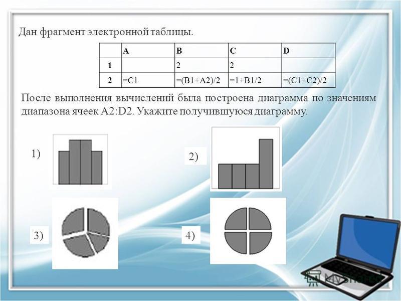 Дан фрагмент электронной таблицы. ABCD 122 2=C1=(B1+A2)/2=1+B1/2=(C1+C2)/2 После выполнения вычислений была построена диаграмма по значениям диапазона ячеек A2:D2. Укажите получившуюся диаграмму. 1) 2) 3)4)