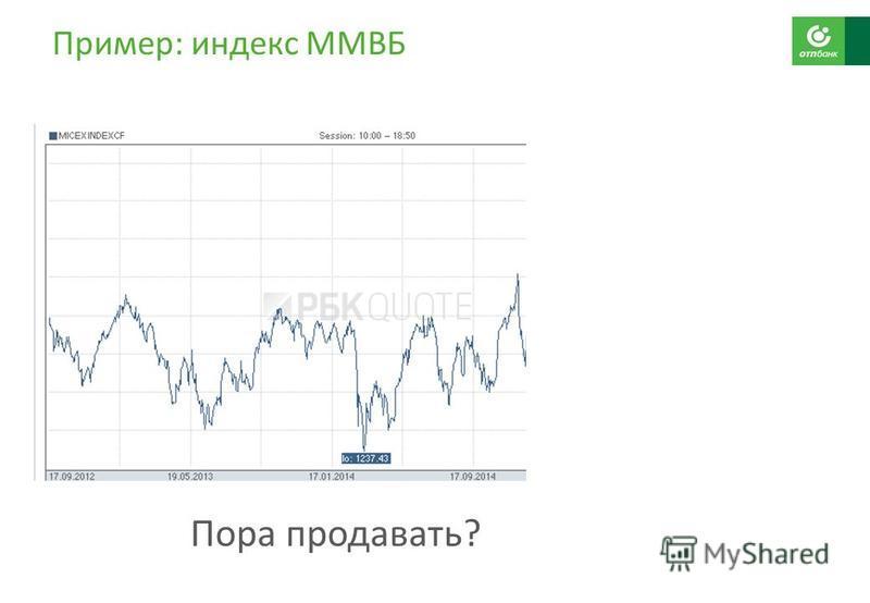 Пример: индекс ММВБ Пора продавать?