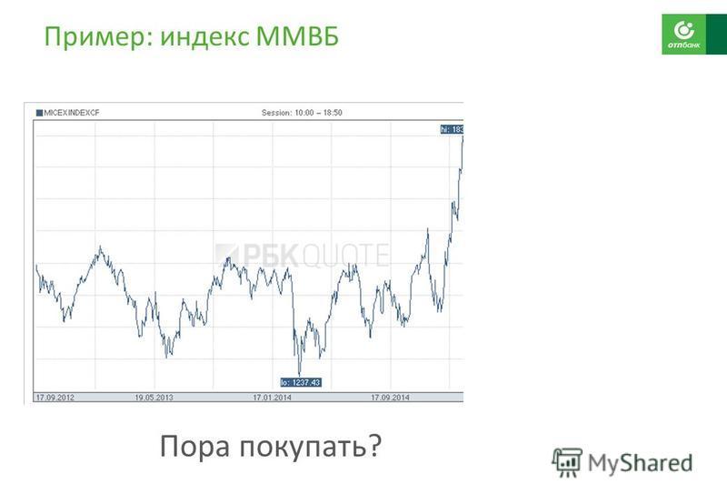 Пример: индекс ММВБ Пора покупать?