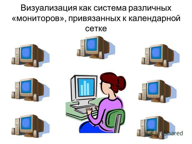 Визуализация как система различных «мониторов», привязанных к календарной сетке