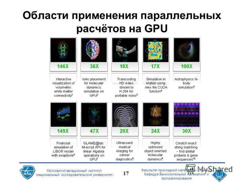 Московский авиационный институт (национальный исследовательский университет ) Факультет прикладной математики и физики Кафедра Вычислительной математики и программирования 17 Области применения параллельных расчётов на GPU