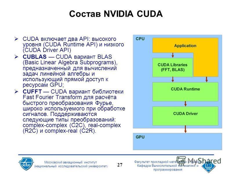 Московский авиационный институт (национальный исследовательский университет ) Факультет прикладной математики и физики Кафедра Вычислительной математики и программирования 27 Состав NVIDIA CUDA CUDA включает два API: высокого уровня (CUDA Runtime API