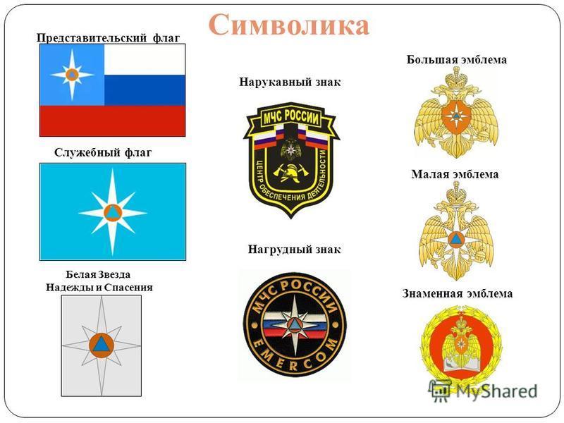 Символика Представительский флаг Большая эмблема Белая Звезда Надежды и Спасения Малая эмблема Знаменная эмблема Служебный флаг Нарукавный знак Нагрудный знак