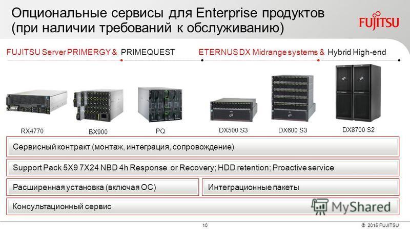 © 2015 FUJITSU 10 Опциональные сервисы для Enterprise продуктов (при наличии требований к обслуживанию) DX500 S3DX600 S3 DX8700 S2 ETERNUS DX Midrange systems &Hybrid High-end BX900 RX4770PQ FUJITSU Server PRIMERGY &PRIMEQUEST Сервисный контракт (мон
