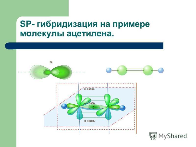 SP- гибридизация на примере молекулы ацетилена.