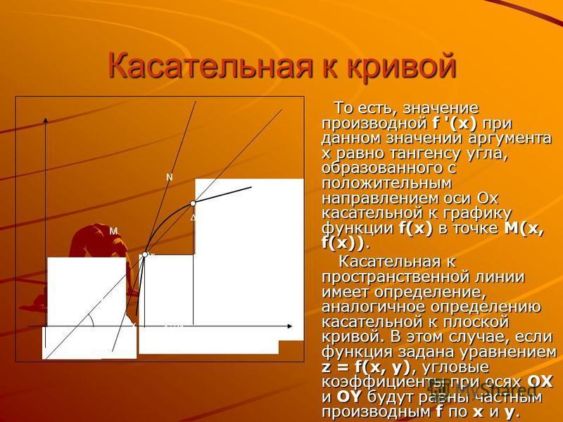 Касательная к кривой x x+Δx Δx Δy M φα N То есть, значение производной f '(x) при данном значении аргумента x равно тангенсу угла, образованного с положительным направлением оси Ox касательной к графику функции f(x) в точке M(x, f(x)). То есть, значе