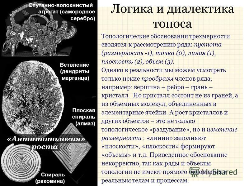 Логика и диалектика топоса Ветвление (дендриты марганца) Спираль (раковина) Спутанно-волокнистый агрегат (самородное серебро) Плоская спираль (алмаз) Топологические обоснования трехмерности сводятся к рассмотрению ряда: пустота (размерность -1), точк