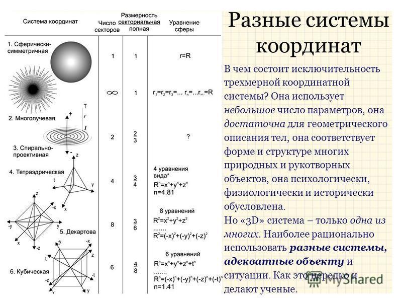 Разные системы координат В чем состоит исключительность трехмерной координатной системы? Она использует небольшое число параметров, она достаточна для геометрического описания тел, она соответствует форме и структуре многих природных и рукотворных об