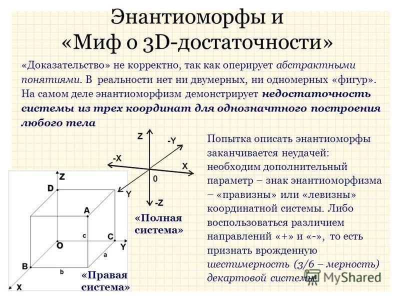 Энантиоморфы и «Миф о 3D-достаточности» Попытка описать энантиоморфы заканчивается неудачей: необходим дополнительный параметр – знак энантиоморфизма – «правизны» или «левизны» координатной системы. Либо воспользоваться различием направлений «+» и «-