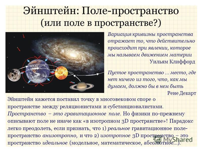 Эйнштейн: Поле-пространство (или поле в пространстве?) Эйнштейн кажется поставил точку в многовековом споре о пространстве между реляционистами и субстанционалистами. Пространство – это гравитационное поле. Но физики по-прежнему описывают поле не ина