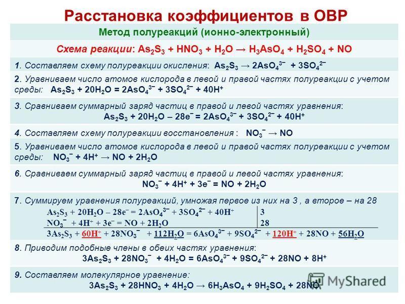 Расстановка коэффициентов в ОВР 7 Метод полуреакций (ионно-электронный) Схема реакции: As 2 S 3 + HNO 3 + H 2 O H 3 AsO 4 + H 2 SO 4 + NO 1. Составляем схему полуреакции окисления: As 2 S 3 2AsO 4 3 + 3SO 4 2 2. Уравниваем число атомов кислорода в ле
