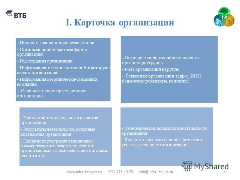 I. Карточка организации - Полное название юридического лица - Организационно-правовая форма организации - Год создания организации - Информация о группе компаний, в которую входит организация - Информация о юридически-связанных компаний - Основные ак
