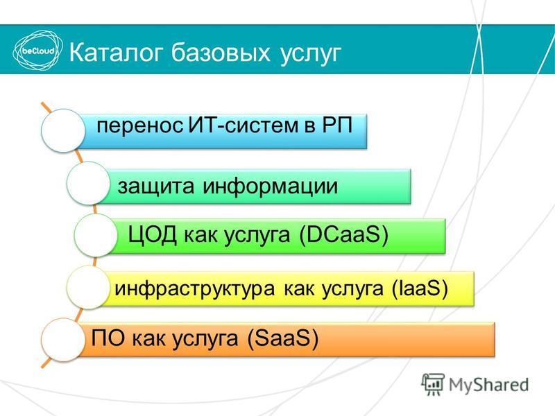 Каталог базовых услуг перенос ИТ-систем в РП защита информации ЦОД как услуга (DCaaS) инфраструктура как услуга (IaaS) ПО как услуга (SaaS)