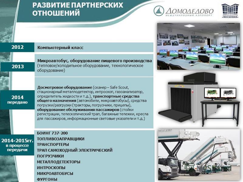 2012 2013 2014 передано 2014-2015 гг. в процессе передачи Компьютерный класс Микроавтобус, оборудование пищевого производства (тепловое/холодильное оборудование, технологическое оборудование) Досмотровое оборудование (сканер – Safe Scout, стационарны