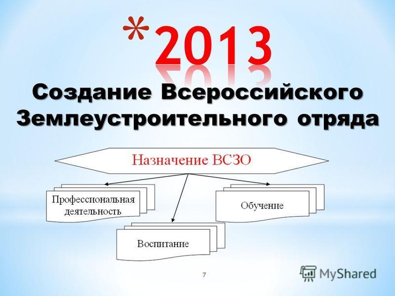 7 Создание Всероссийского Землеустроительного отряда