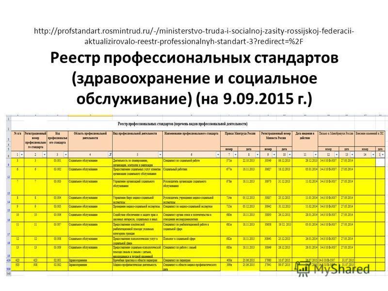 http://profstandart.rosmintrud.ru/-/ministerstvo-truda-i-socialnoj-zasity-rossijskoj-federacii- aktualizirovalo-reestr-professionalnyh-standart-3?redirect=%2F Реестр профессиональных стандартов (здравоохранение и социальное обслуживание) (на 9.09.201