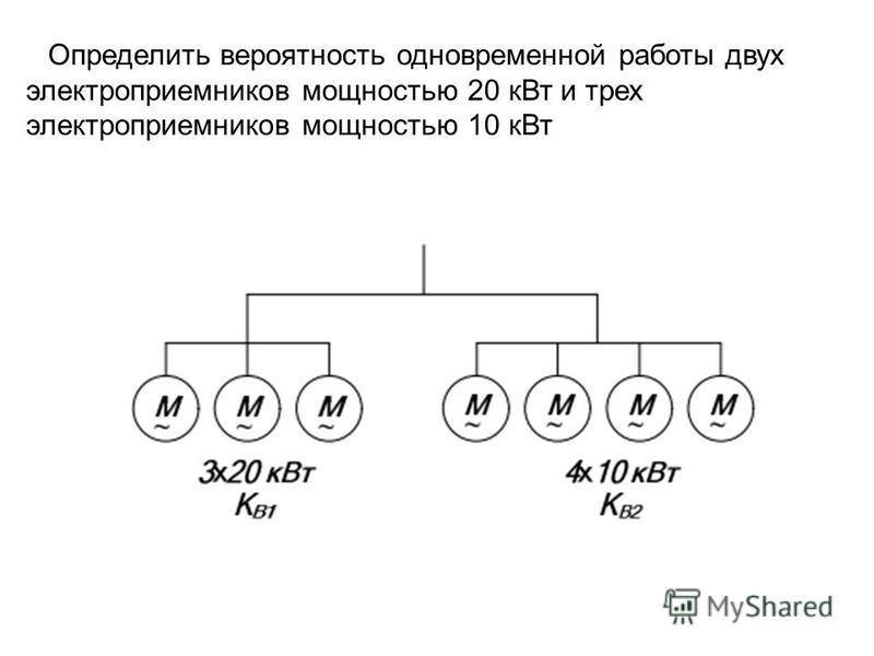 Определить вероятность одновременной работы двух электроприемников мощностью 20 к Вт и трех электроприемников мощностью 10 к Вт