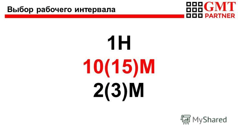 Выбор рабочего интервала 1H 10(15)M 2(3)M