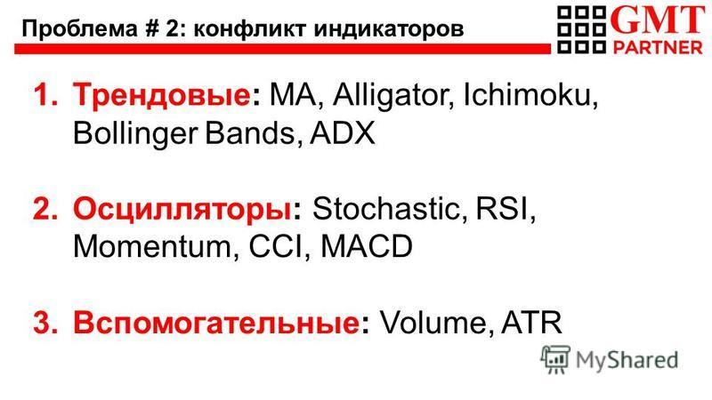 Проблема # 2: конфликт индикаторов 1.Трендовые: MA, Alligator, Ichimoku, Bollinger Bands, ADX 2.Осцилляторы: Stochastic, RSI, Momentum, CCI, MACD 3.Вспомогательные: Volume, ATR