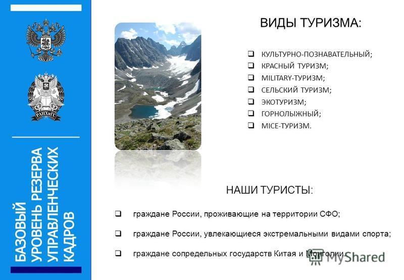 КУЛЬТУРНО-ПОЗНАВАТЕЛЬНЫЙ; КРАСНЫЙ ТУРИЗМ; MILITARY-ТУРИЗМ; СЕЛЬСКИЙ ТУРИЗМ; ЭКОТУРИЗМ; ГОРНОЛЫЖНЫЙ; MICE-ТУРИЗМ. ВИДЫ ТУРИЗМА: НАШИ ТУРИСТЫ: граждане России, проживающие на территории СФО; граждане России, увлекающиеся экстремальными видами спорта; г