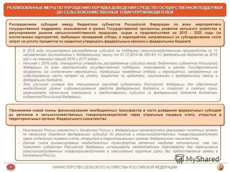 3 3 МИНИСТЕРСТВО СЕЛЬСКОГО ХОЗЯЙСТВА РОССИЙСКОЙ ФЕДЕРАЦИИ РЕАЛИЗОВАННЫЕ МЕРЫ ПО УПРОЩЕНИЮ ПОРЯДКА ДОВЕДЕНИЯ СРЕДСТВ ГОСУДАРСТВЕННОЙ ПОДДЕРЖКИ ДО СЕЛЬСКОХОЗЯЙСТВЕННЫХ ТОВАРОПРОИЗВОДИТЕЛЕЙ -В 2015 году осуществлено распределение субсидий на поддержку с