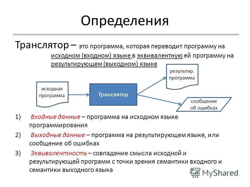 Определения Транслятор – это программа, которая переводит программу на исходном (входном) языке в эквивалентную ей программу на результирующем (выходном) языке 1) Входные данные – программа на исходном языке программирования 2) Выходные данные – прог