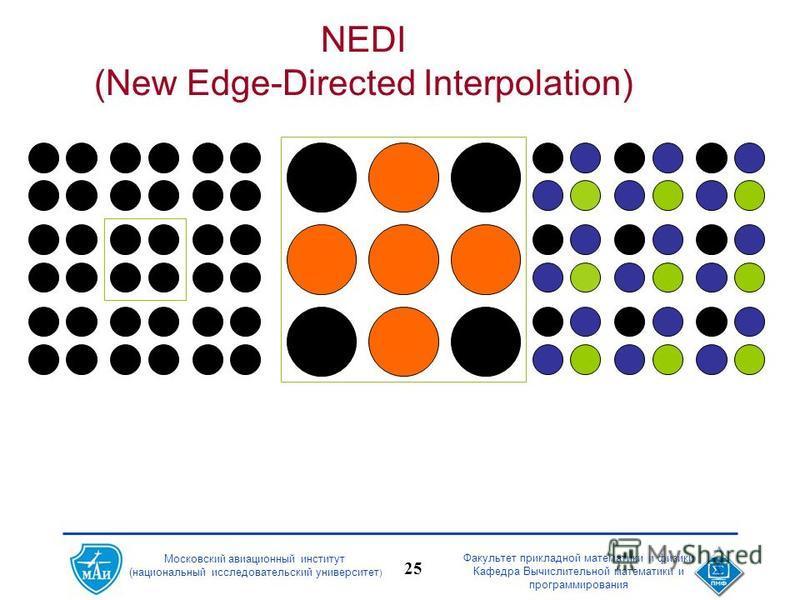 Московский авиационный институт (национальный исследовательский университет ) Факультет прикладной математики и физики Кафедра Вычислительной математики и программирования 25 NEDI (New Edge-Directed Interpolation)
