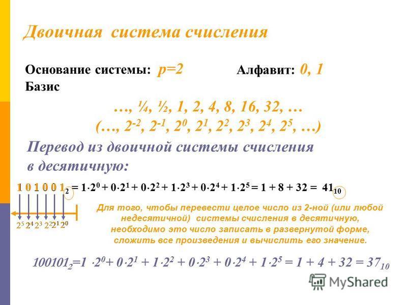 Дволичная система счисления Основание системы: p=2 Алфавит: 0, 1 Базис …, ¼, ½, 1, 2, 4, 8, 16, 32, … (…, 2 -2, 2 -1, 2 0, 2 1, 2 2, 2 3, 2 4, 2 5, …) Десятличная система счисления Основание системы: p=10 Алфавит: 0, 1, 2, …, 9 Базис …,0,1, 0,01, 1,