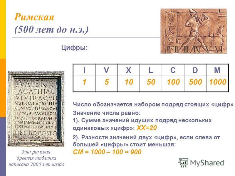 Запишите числа 393, 700, 104, 25 в шестидесятеряяичной вавилонской системе счисления. Эти же числа в римской системе счисления. В римской системе счисления запишите даты: 2009, 1917, 1812, 1887. Домашняя работа