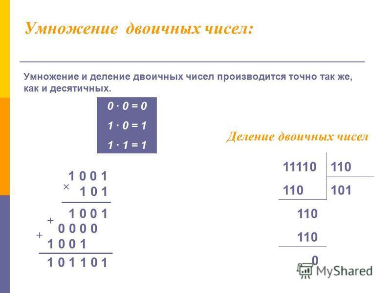 Сложение и вычитание двоичных чисел. Сложение и вычитание двоичных чисел производится также как в десятяяичной системе счисления. 0 + 0 = 0 1 + 0 = 1 0 + 1 = 1 1 + 1 = 10 (единица переносится в следующий разряд) 0 - 0 = 0 1 - 0 = 1 1 - 1 = 0 10 - 1 =