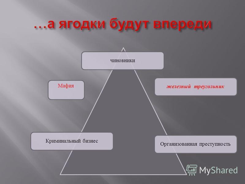 чиновники Криминальный бизнес Организованная преступность железный треугольник Мафия
