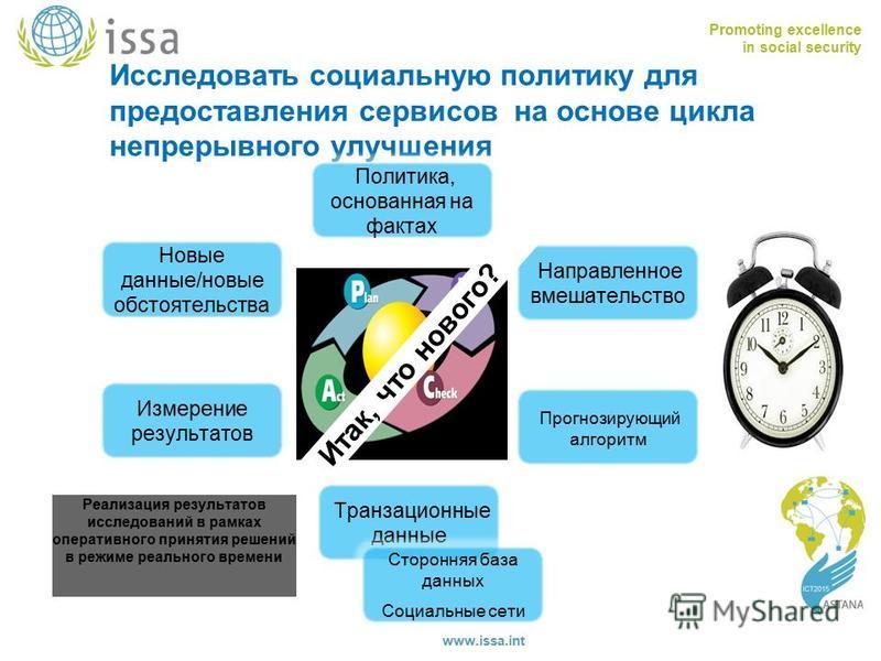 Promoting excellence in social security www.issa.int Исследовать социальную политику для предоставления сервисов на основе цикла непрерывного улучшения Политика, основанная на фактах Прогнозирующий алгоритм Направленное вмешательство Транзационные да